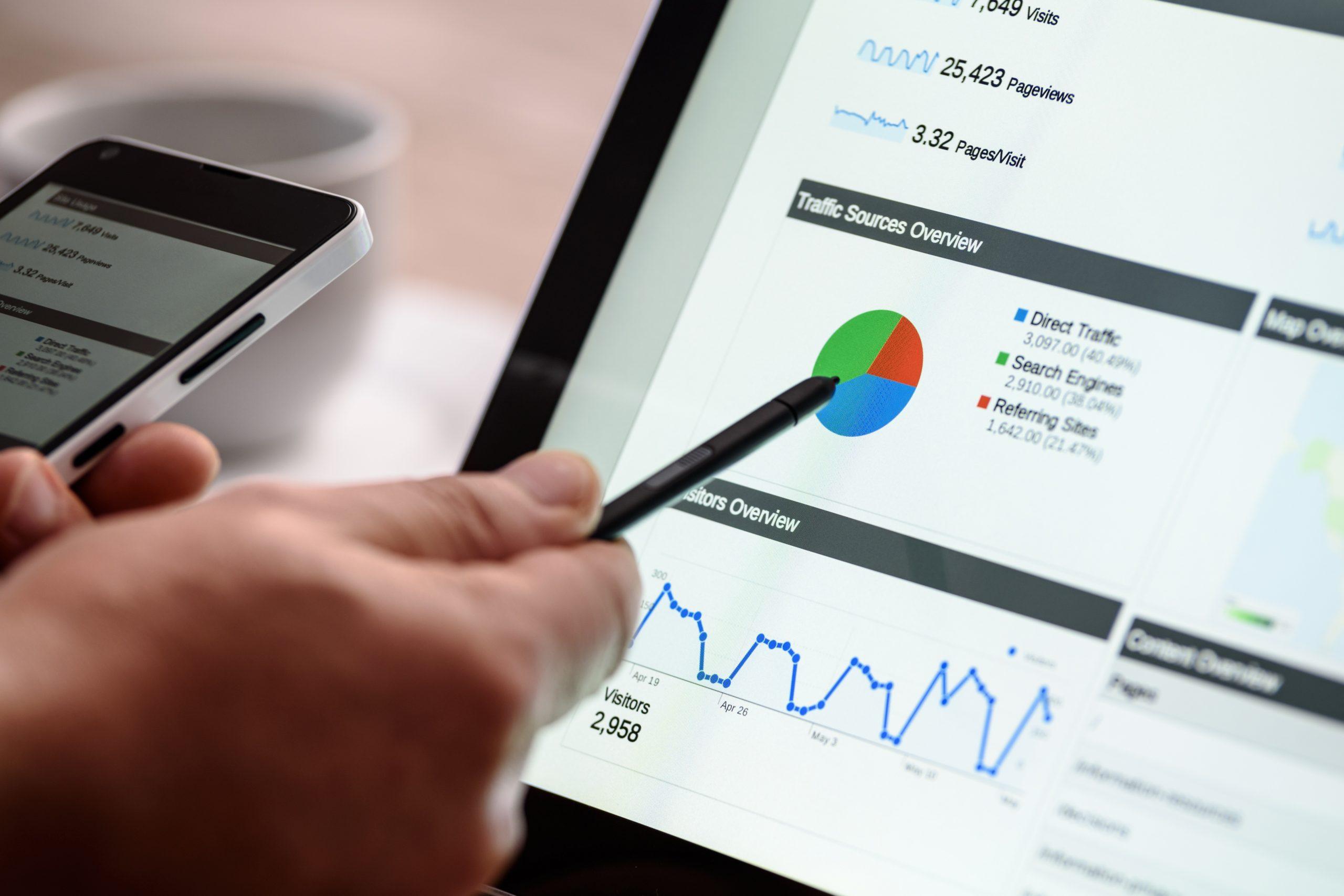 digital marketing to get leads